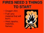 fires need 3 things to start