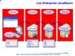 les enterprise javabeans1