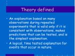 theory defined