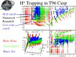 h trapping in t96 cusp