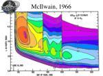 mcilwain 1966