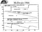 mcilwain 19661