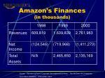 amazon s finances in thousands