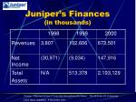 juniper s finances in thousands