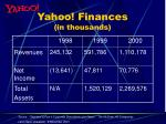 yahoo finances in thousands