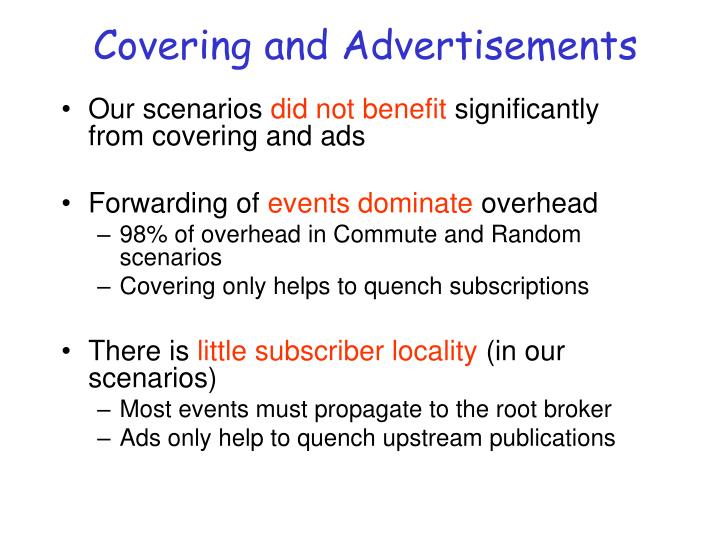 Covering and Advertisements