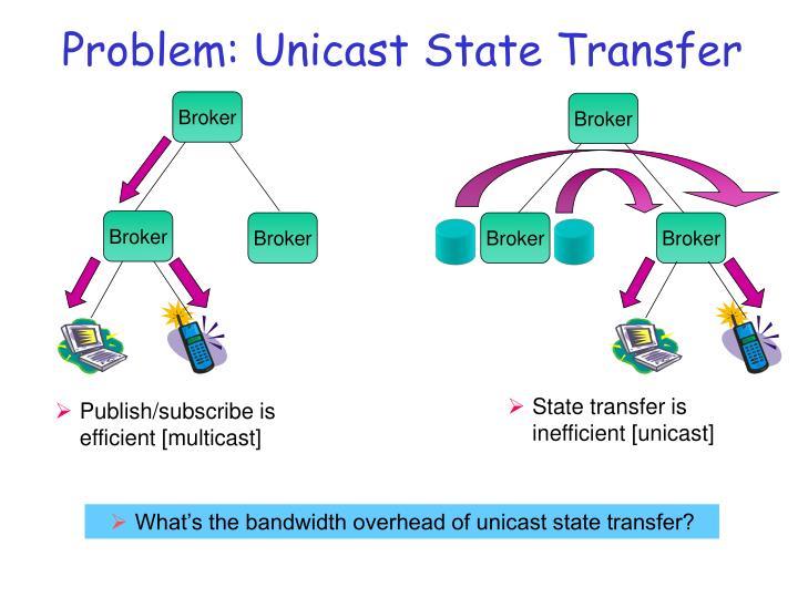 Problem: Unicast State Transfer