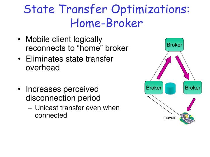 State Transfer Optimizations: