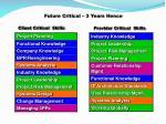 client critical skills