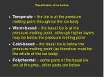 classification of ice bodies2