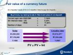 fair value of a currency future
