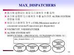 max dispatchers