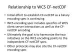 relationship to wcs cf netcdf