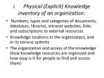 i physical explicit knowledge inventory of an organization