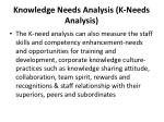 knowledge needs analysis k needs analysis2