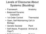levels of discourse about systems boulding