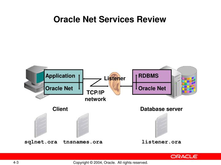 Oracle net services review