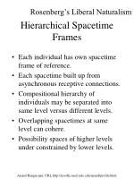 hierarchical spacetime frames