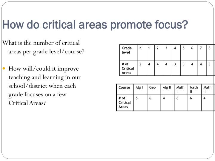 How do critical areas promote focus?