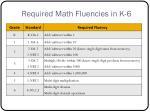 required math fluencies in k 6