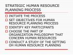 strategic human resource planning process