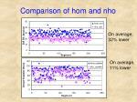 comparison of hom and nho