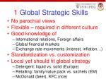 1 global strategic skills