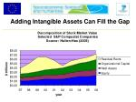 adding intangible assets can fill the gap