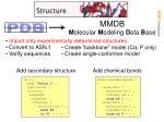 indexing into mmdb