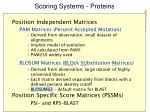 scoring systems proteins