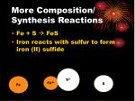 more composition synthesis reactions