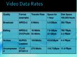video data rates