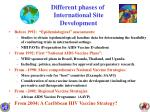 different phases of international site development