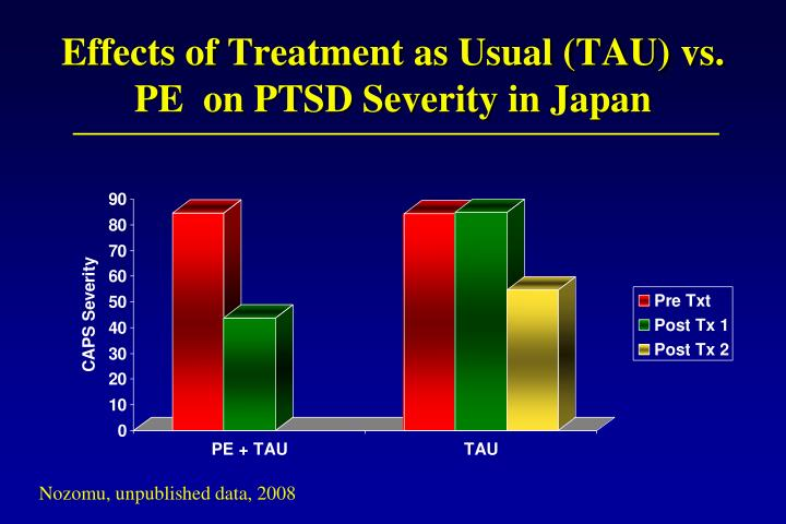 Effects of Treatment as Usual (TAU) vs. PE  on PTSD Severity in Japan