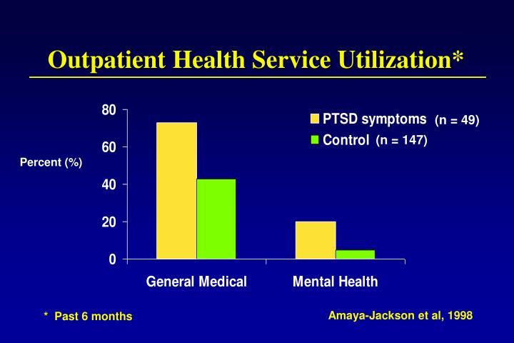 Outpatient Health Service Utilization*
