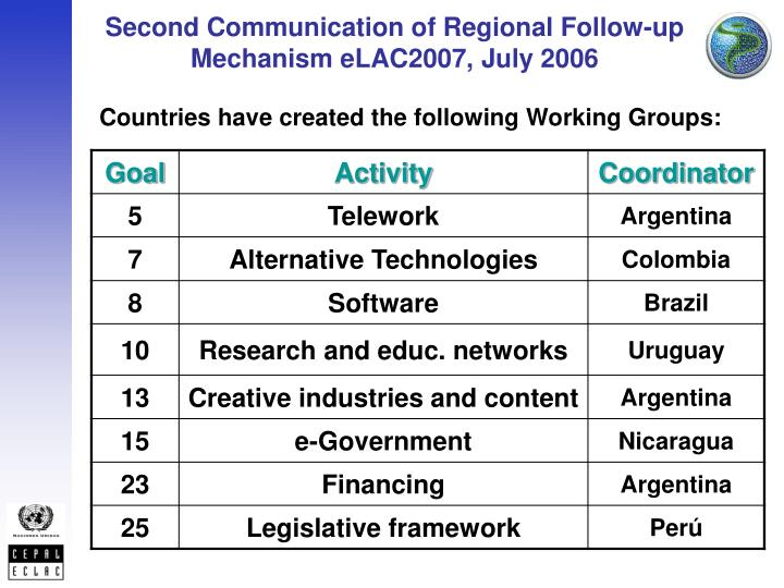Second Communication of Regional Follow-up Mechanism eLAC2007, July 2006
