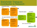 stakeholder dialogues contribution to research