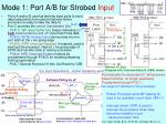 mode 1 port a b for strobed input