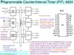 programmable counter interval timer pit 8254