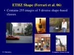 ethz shape ferrari et al 06