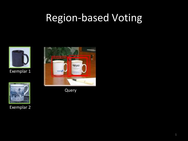 region based voting n.