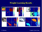 weight learning results