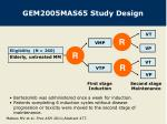 gem2005mas65 study design