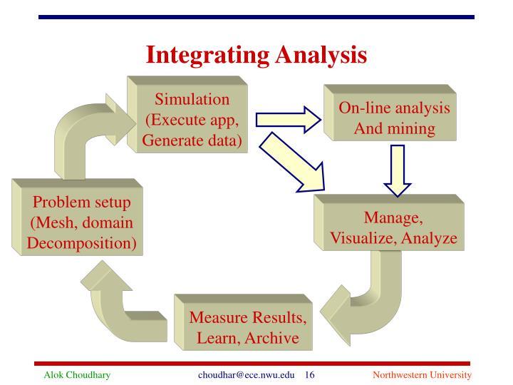 Integrating Analysis
