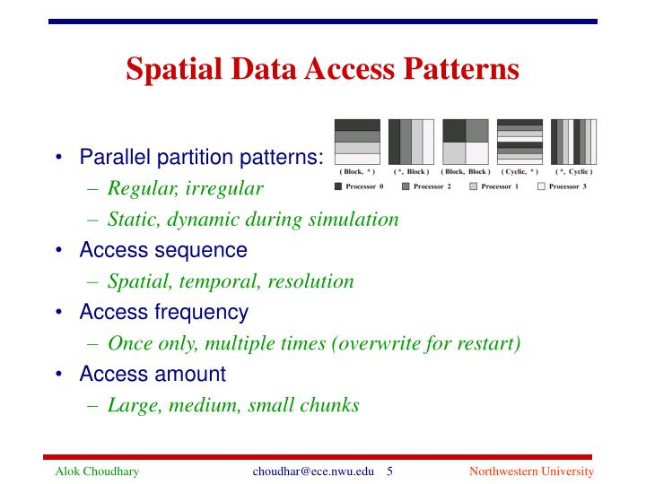 Spatial Data Access Patterns