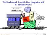 the road ahead scientific data integration with the semantic web