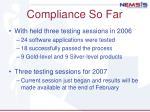 compliance so far
