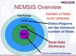 nemsis overview3