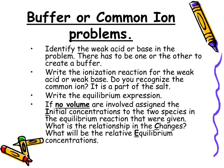 buffer or common ion problems n.