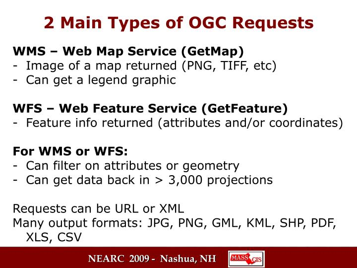 WMS – Web Map Service (GetMap)